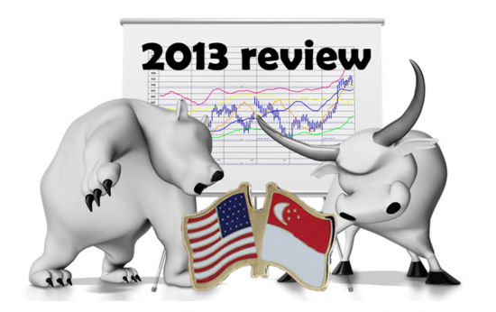 sg us stock mkt review