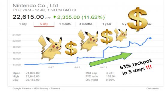pokemon 2016