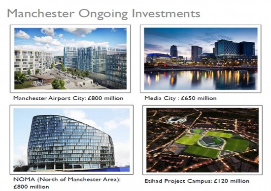 Manchester Ongoing Mega Projects 5