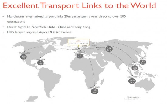 Transport Link to the World 3