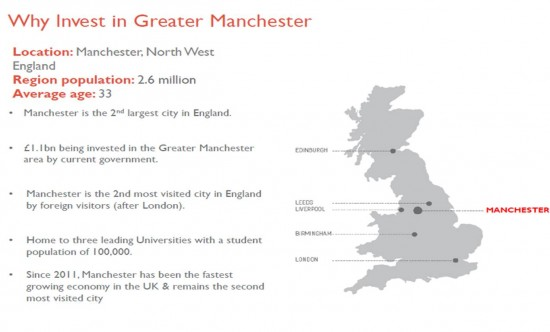 Why Invest in Manchester 1